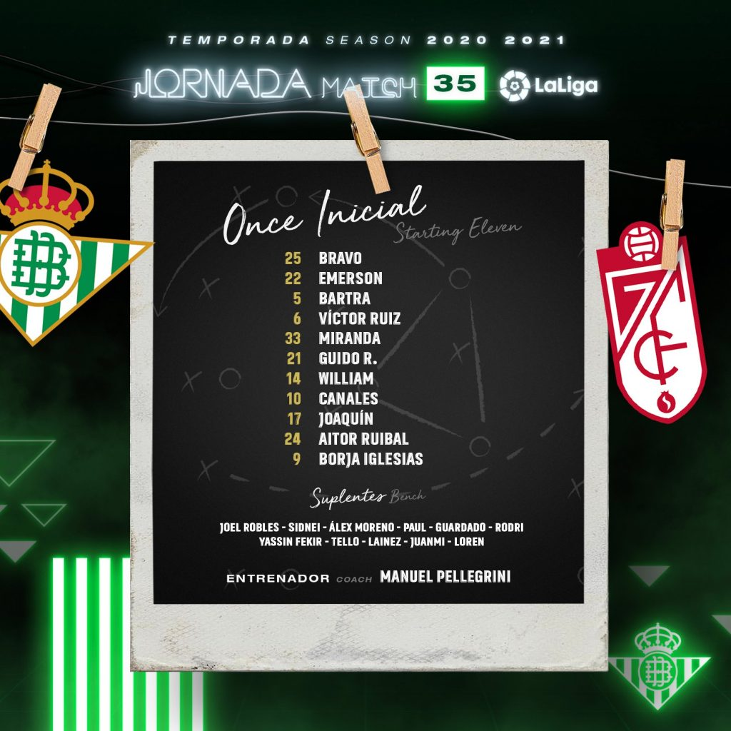 once real betis granada